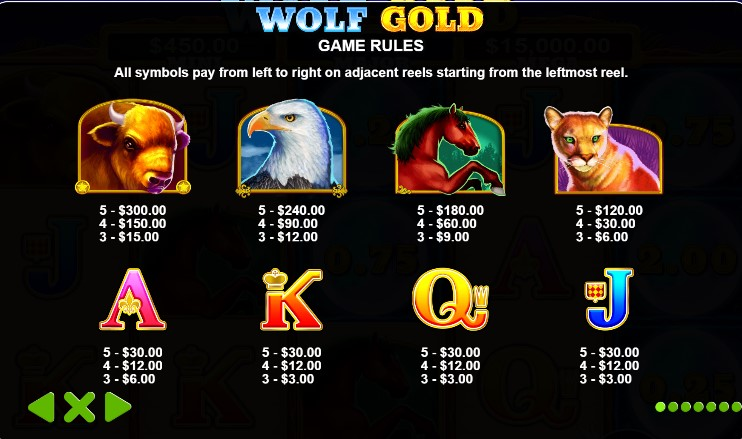 Wolf Gold free play