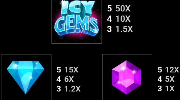 Icy Gems free play