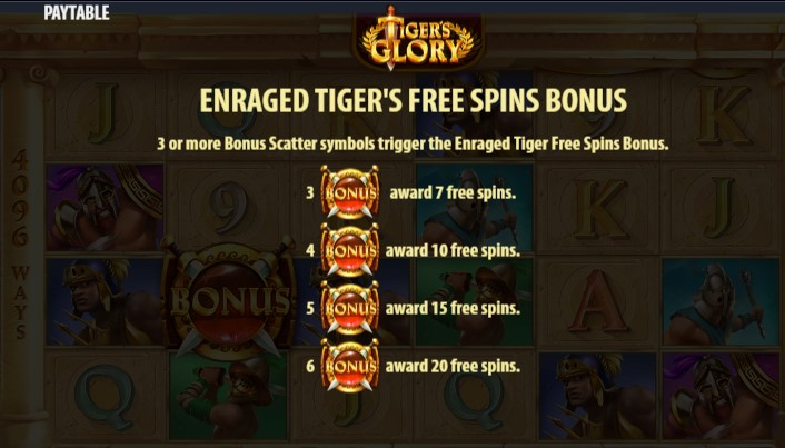 Tiger's Glory free play