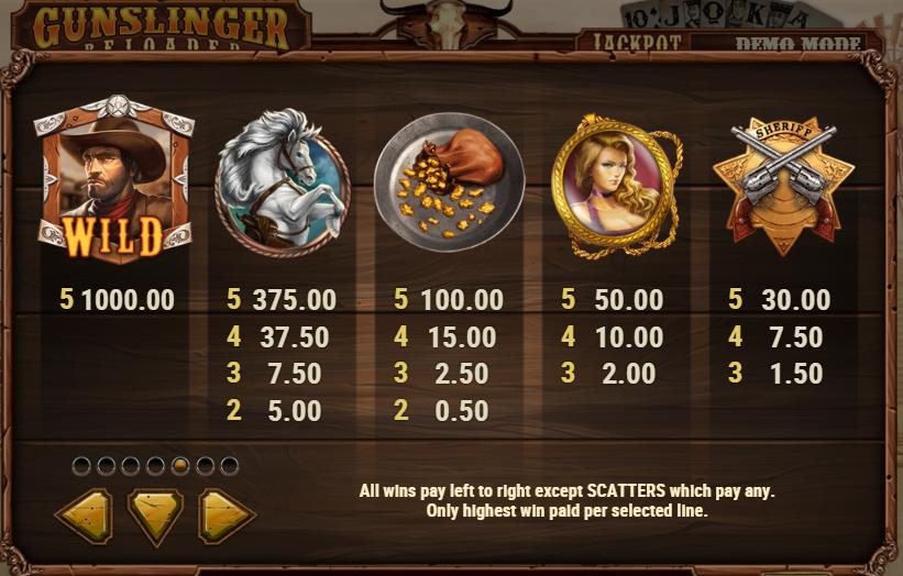 Gunslinger: Reloaded free play