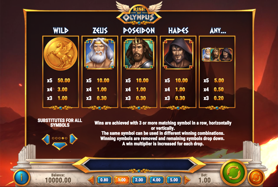 Rise of Olympus free play