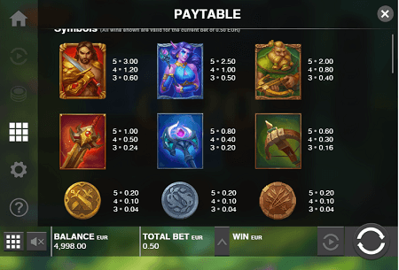 Immortal Guild free play