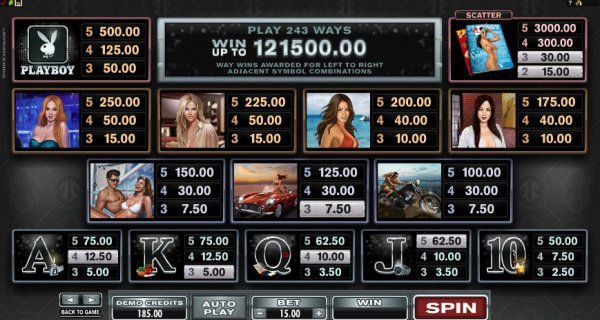 Playboy free play