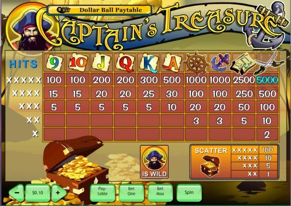 Captain's Treasure free play