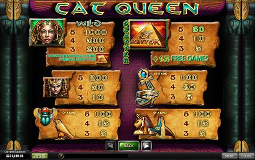 Cat Queen free play