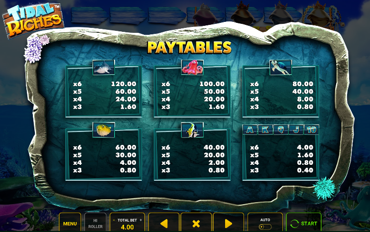 Tidal Riches free play