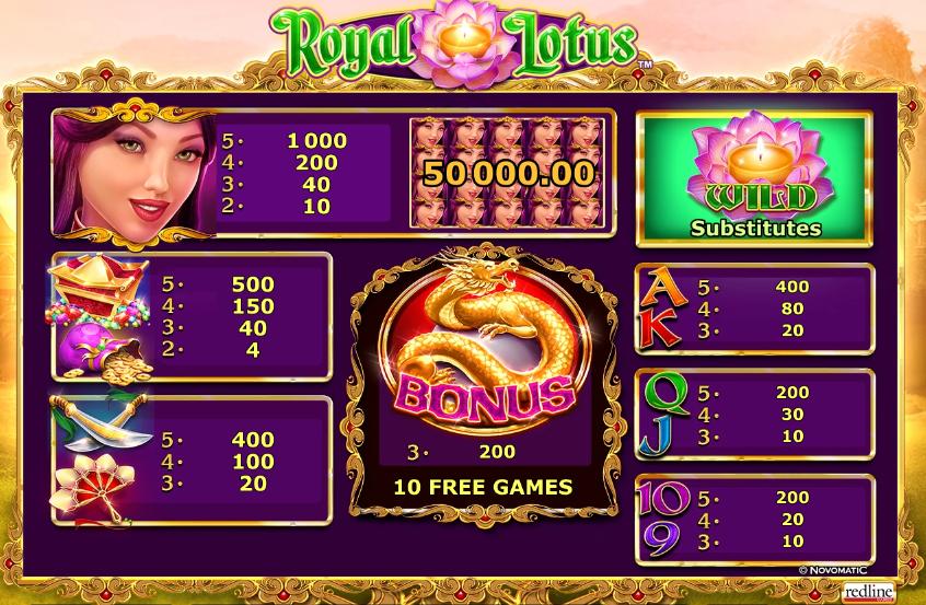 Royal Lotus free play