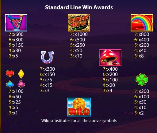 Rainbow Riches: Leprechaun's Gold free play