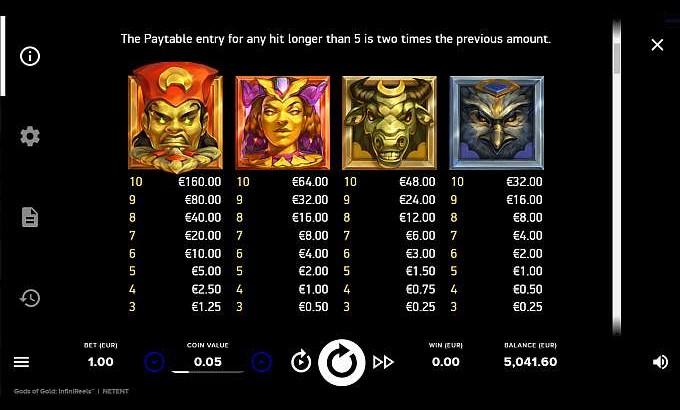 Wager free slots