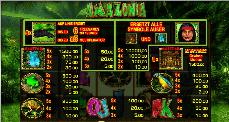 amazonia paytable