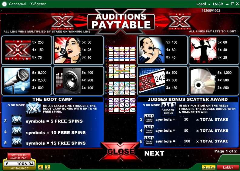Free Slots X Factor