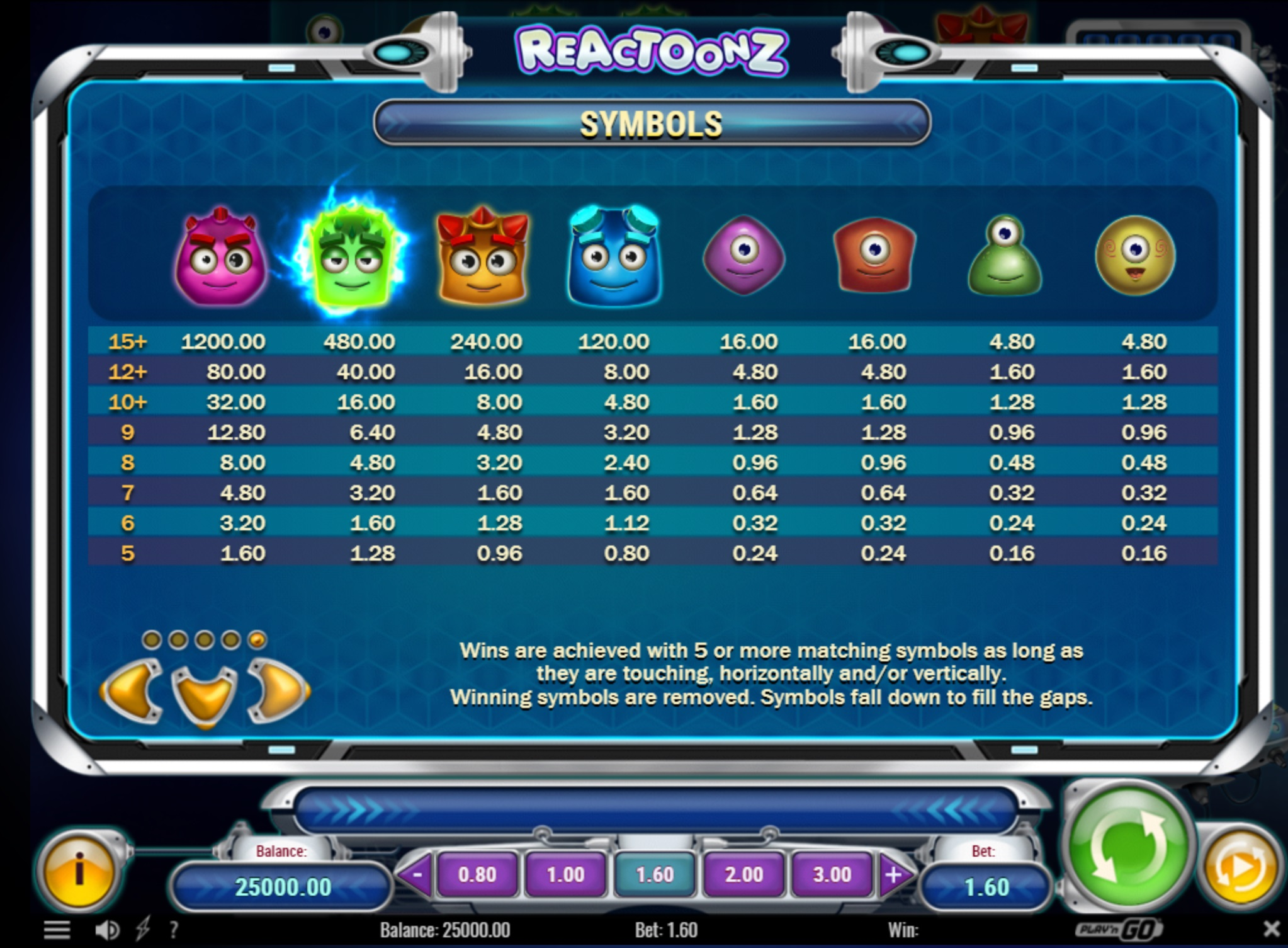 reactoonz paytable