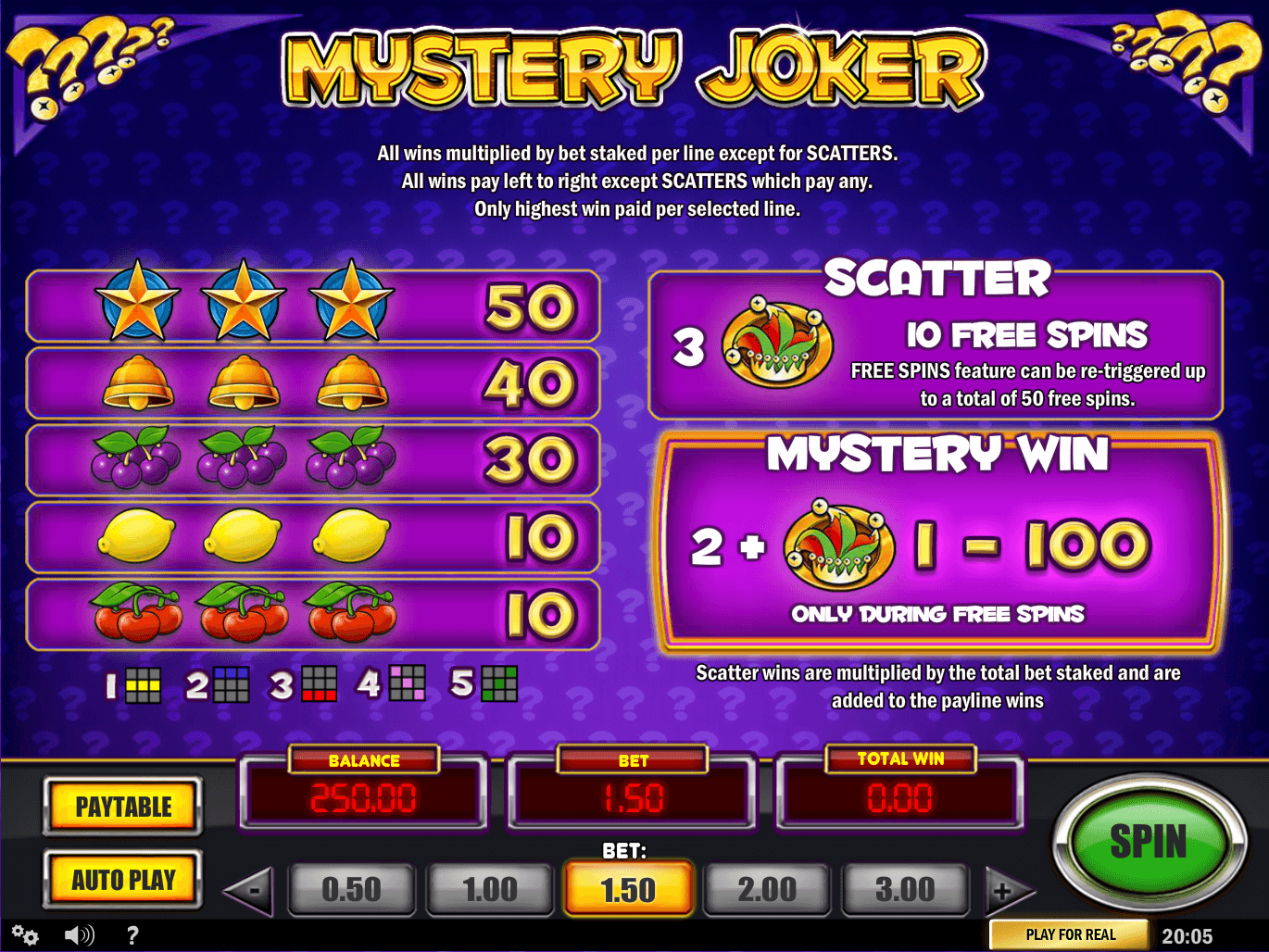 mystery joker slot paytable