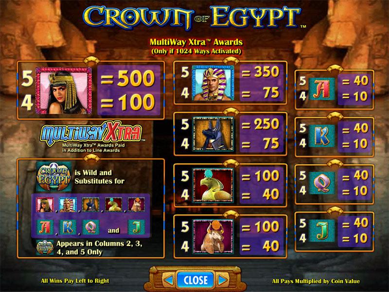crown of egypt symbols